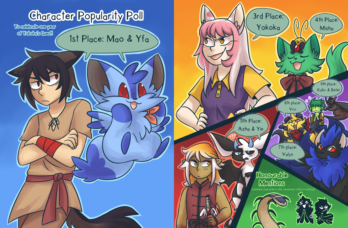 **YQ CHARACTER POPULARITY POLL RESULTS**